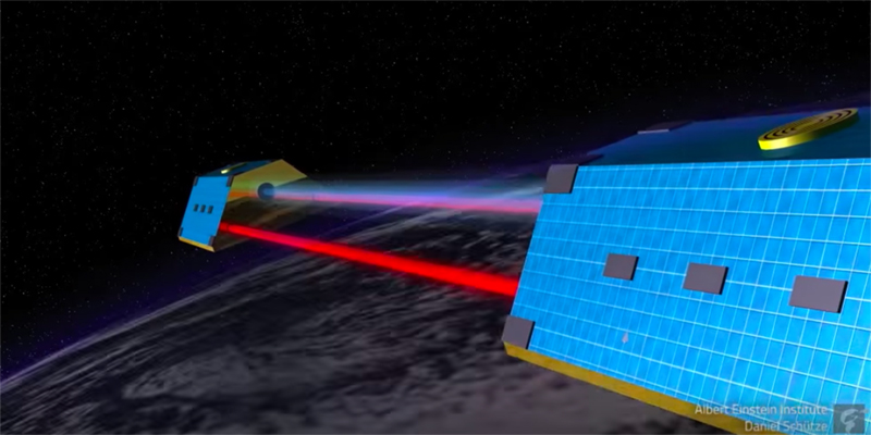 GRACE Follow-On – the future of satellite geodesy. Launching in 2017, this mission will be the first to use a Laser Ranging Interferometer to measure intersatellite distance changes with unprecedented precision.