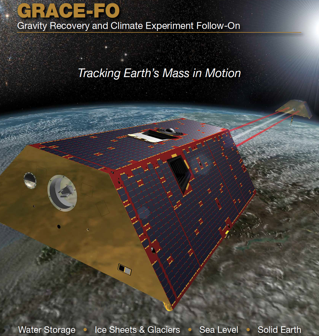 GRACE Follow-On (GRACE-FO) continues