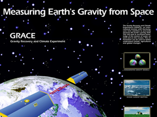 Measuring Earth's Gravity from Space Poster